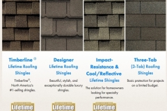 Roofing Types Roofing Types 1